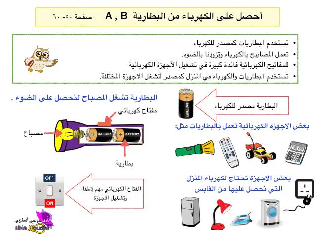 ملخصات علوم للصف الأول الفصل الثاني إعداد أ. موضي العتيبي