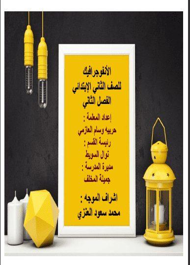 إجابة أوراق عمل تربية إسلامية الصف الثاني الفصل الثاني إعداد أ. حريبة وسام العازمي