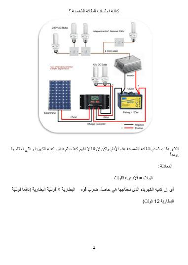 قانون الطاقة االشمسية علوم للصف السابع الفصل الثاني