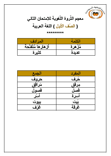 معجم الثروة اللغوية للامتحان الثاني للصف الأول لغة عربية مدرسة القطوف النموذجية
