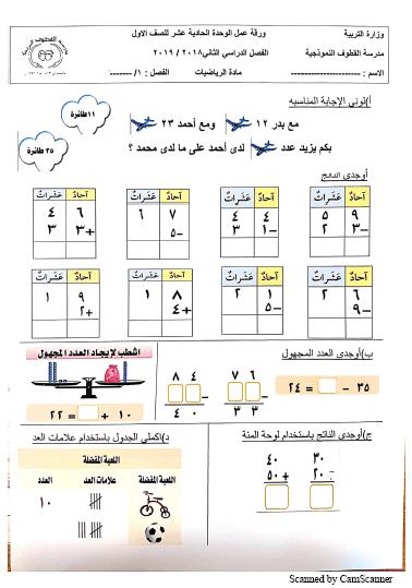 ورقة عمل رياضيات للصف الأول الفصل الثاني مدرسة القطوف النموذجية 2018-2019