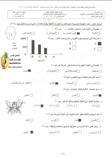 نموذج إجابة امتحان نهاية الفترة الثانية علوم للصف السادس منطقة الأحمدي التعليمية 2017-2018