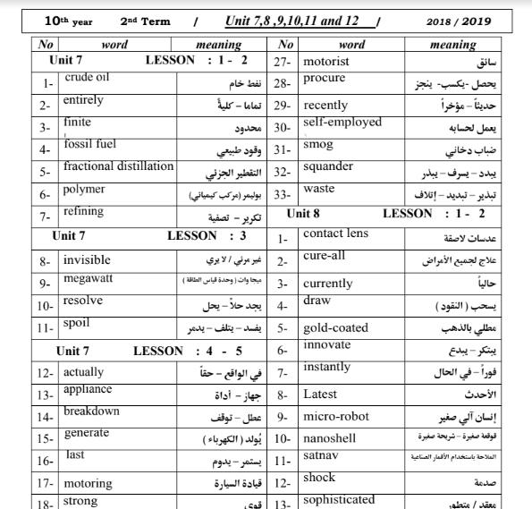 الكلمات الجديدة لغة إنجليزية الصف العاشر الفصل الثاني 2018-2019