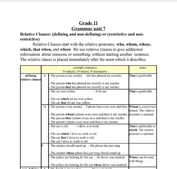 تجميع قواعد لغة إنجليزية الصف الحادي عشر الفصل الثاني