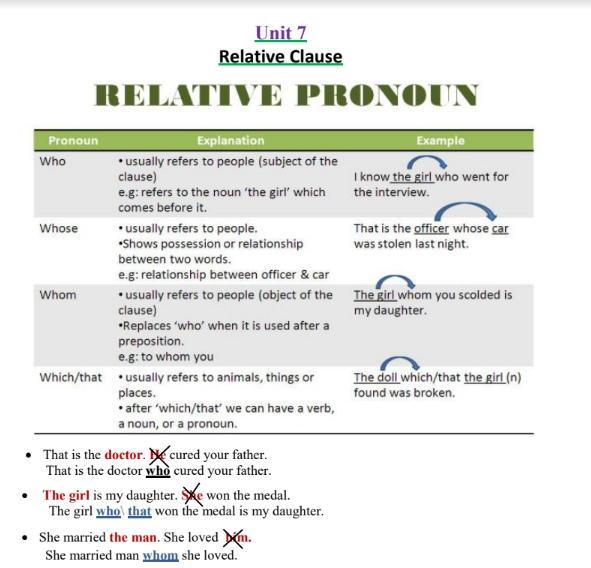 قواعد مجمعة لغة إنجليزية الصف الحادي عشر الفصل الثاني
