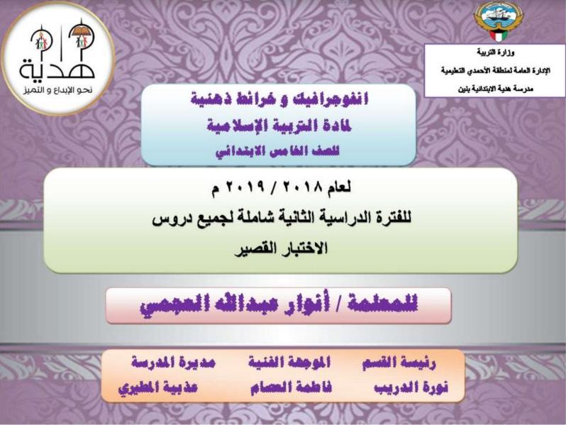 أنفوجرافيك وخرائط ذهنية تربية إسلامية للصف الخامس الفصل الثاني