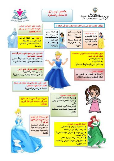 ملخصات اجتماعيات للصف الخامس الفصل الثاني مدرسة مريم عبد الملك الصالح