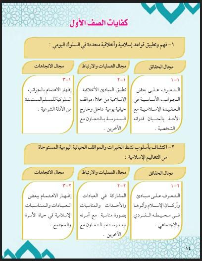 كتاب التربية الاسلامية الصف الاول الفصل الاول2018-2019