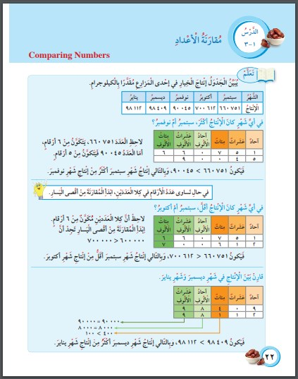 كتاب الرياضيات رابع الفصل الاول كتاب الطالب