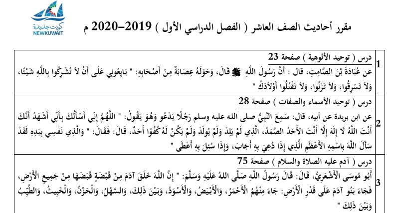 الاحاديث المقررة الصف العاشر اسلامية الفصل الاول