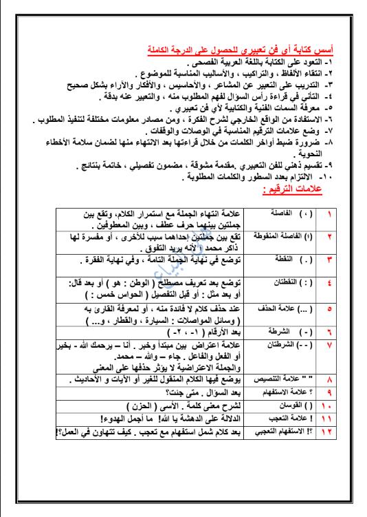 الفن التعبيري للصف العاشر لغة عربية الفصل الاول