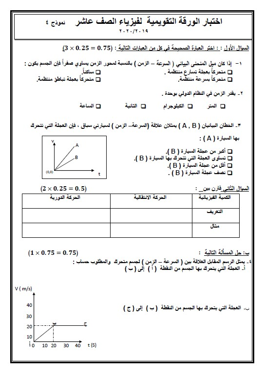 اختبار الورقة التقويمية فيزياء الصف العاشر الفصل الاول