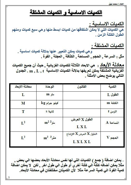 مذكرة فيزياء الصف العاشر اعداد محمد نبيل الفصل الاول