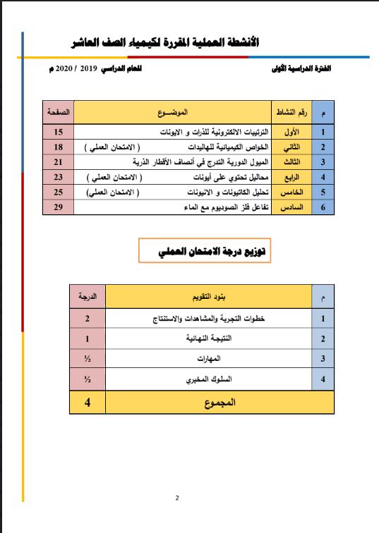 التجارب العملية كيمياء الصف العاشر الفصل الاول