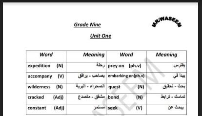 معاني كلمات الصف التاسع المنهج الجديد أ, وسام