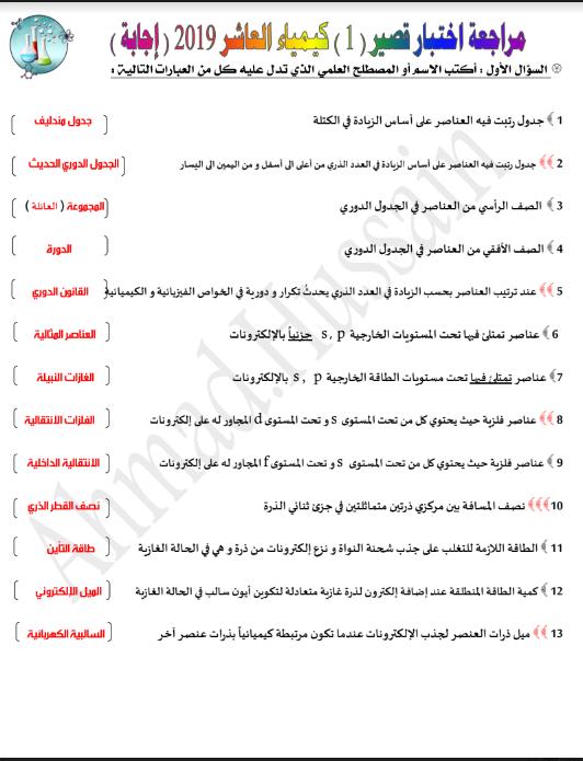 مذكرة الاختبار القصير محلولة كيمياء الصف العاشر الفصل الاول 2020