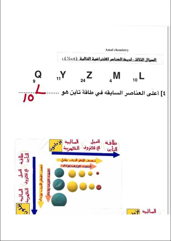 نموذج اختبار قصير محلول كيمياء الفصل الاول الصف العاشر