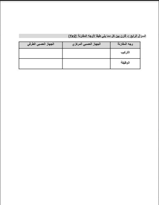 اختبار قصير احياء الصف الحادي عشر الفصل الاول ثانوية احمد الربعي