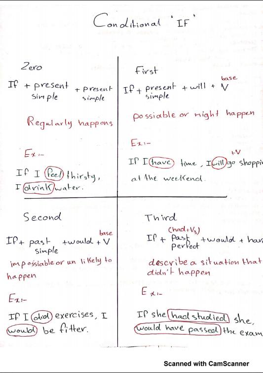 شرح قاعدة if انجليزي الصف الحادي عشر