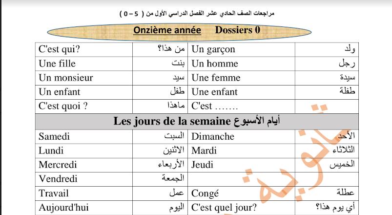 مراجعة فرنسي الصف الحادي عشر الفصل الاول ثانوية هارون الرشيد