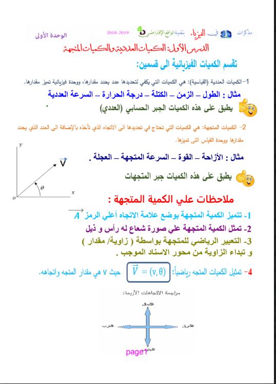 مذكرة فيزياء ثري دي الصف الحادي عشر العلمي الفصل الاول 2019-2020