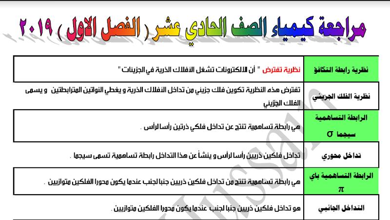 مراجعة كيمياء الصف الحادي عشر الفصل الاول الاستاذ احمد الحسين
