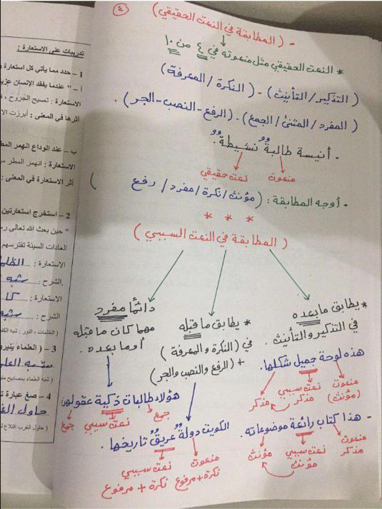 تشجيرات درس النعت للصف الثاني عشر اعداد احمد عشماوي
