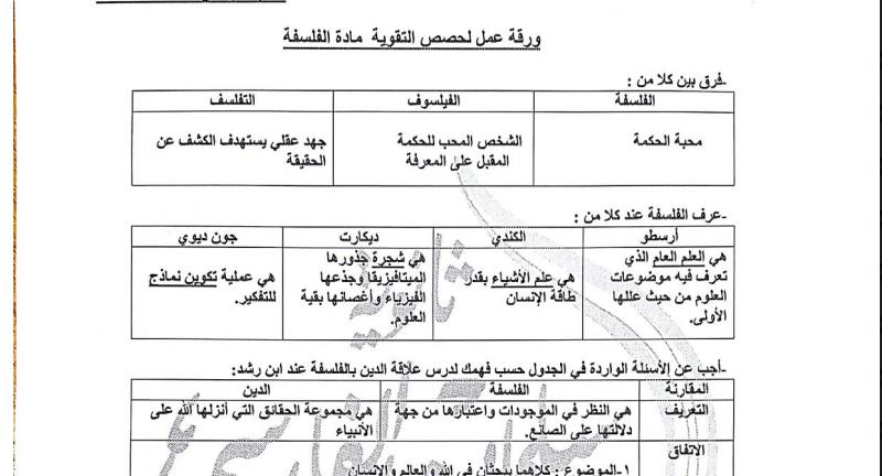 مذكرة فلسفة الصف الثاني عشر الفصل الاول ثانوية سلمان الفارسي