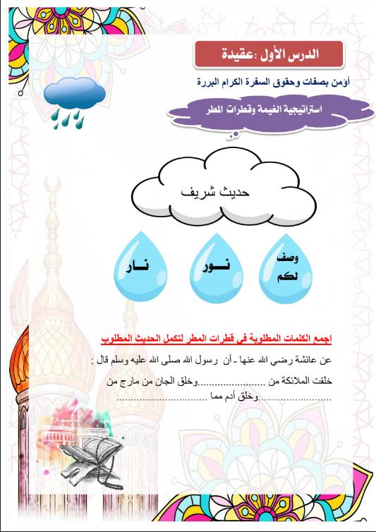 استراتيجيات اسلامية الصف السابع الفصل الاول الوحدة الثانية المعلمة سعاد الشمري