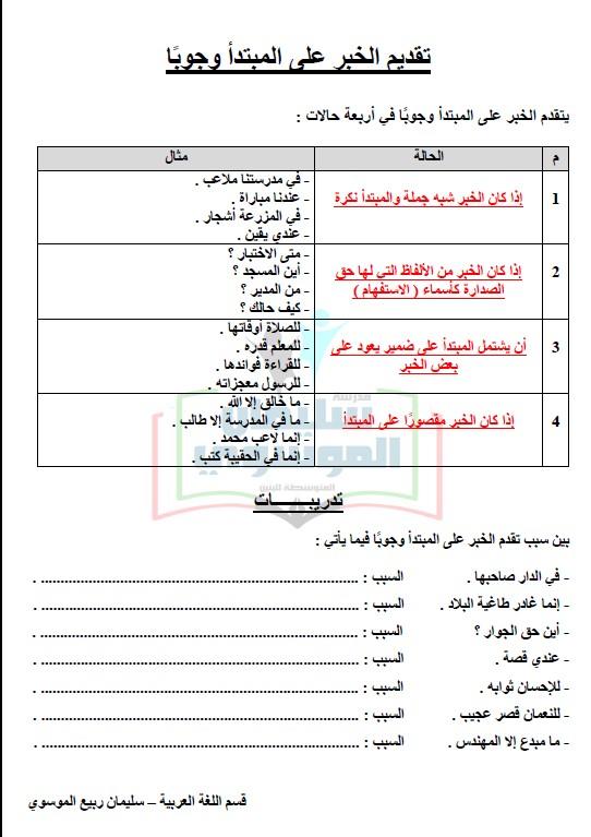 نحو الصف الثامن لغة عربية الفصل الاول مدرسة سليمان الموسوي