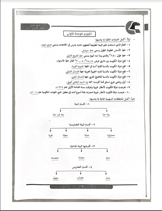 حل تقويم اجتماعيات الصف التاسع الفصل الاول اعداد ريم الحمادي