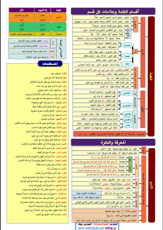 ملخص نحو لغة عربية للمرحلة الثانوية