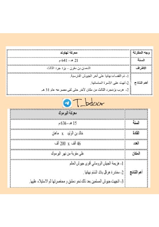 معارك عمر بن الخطاب تاريخ الصف الحادي عشر الفصل الأول بدور العنزي