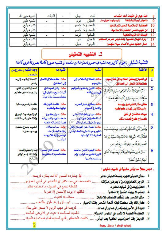 مذكرة البلاغة المتراكمة لغة عربية الصف الثاني عشر الفصل الأول إعداد عاطف عبد السلام