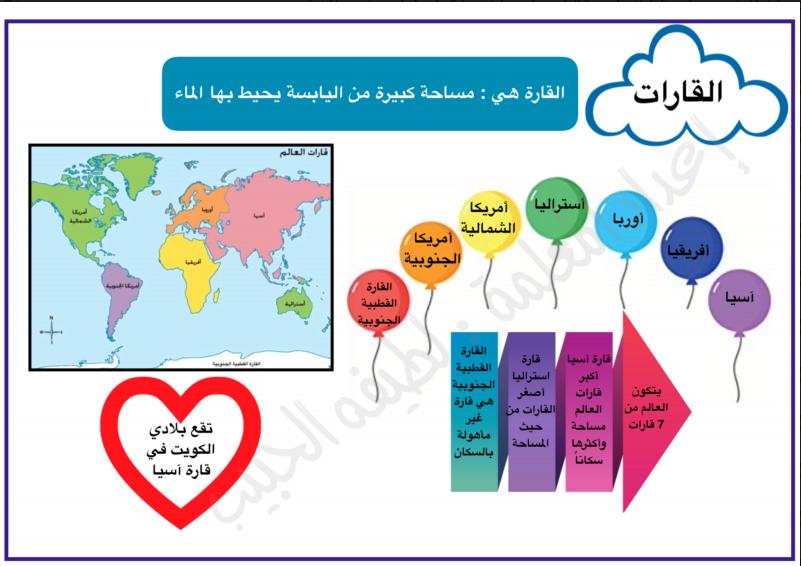 خرائط ذهبية بلادي الكويت الصف الخامس