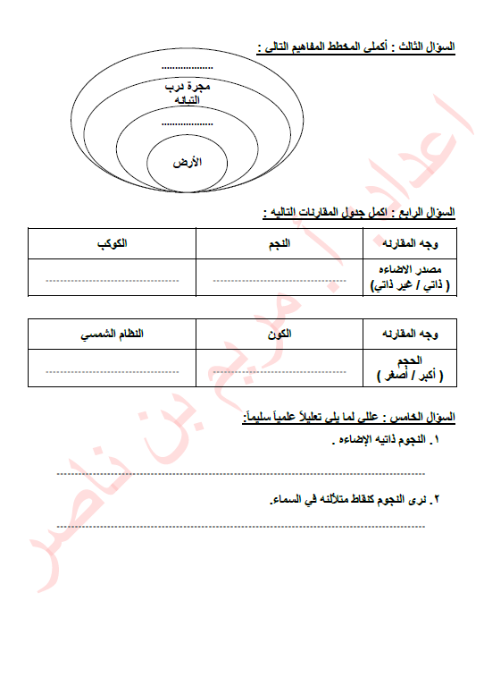 مذكرة الوحدة الأولى علوم الصف الخامس الفصل الأول إعداد مريم بن ناصر
