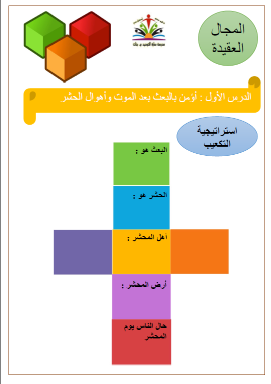 أوراق عمل إسلامية الوحدة الثانية الصف التاسع فاطمة العنزي وشهد الحربي