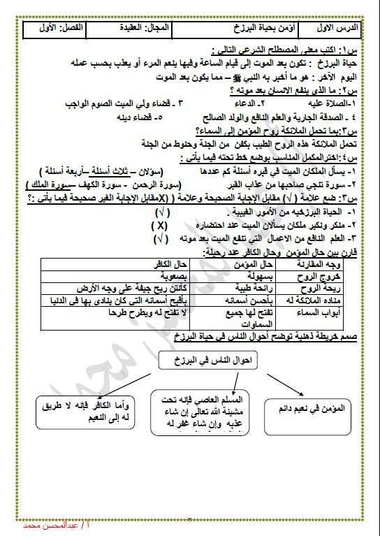 مذكرة اسلامية الصف التاسع الفصل الأول إعداد عبد المحسن محمد