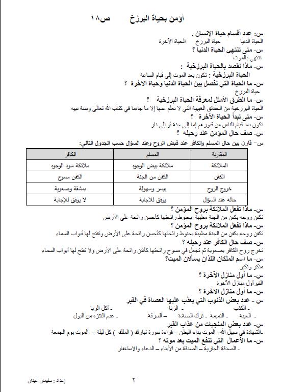 مراجعة اسلامية الصف التاسع الفصل الأول إعداد سليمان عيدان