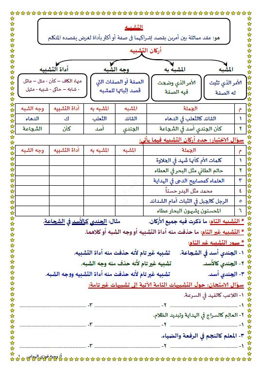 ورقة عمل التشبيه لغة عربية الصف التاسع الفصل الأول وجيه فوزي الهمامي