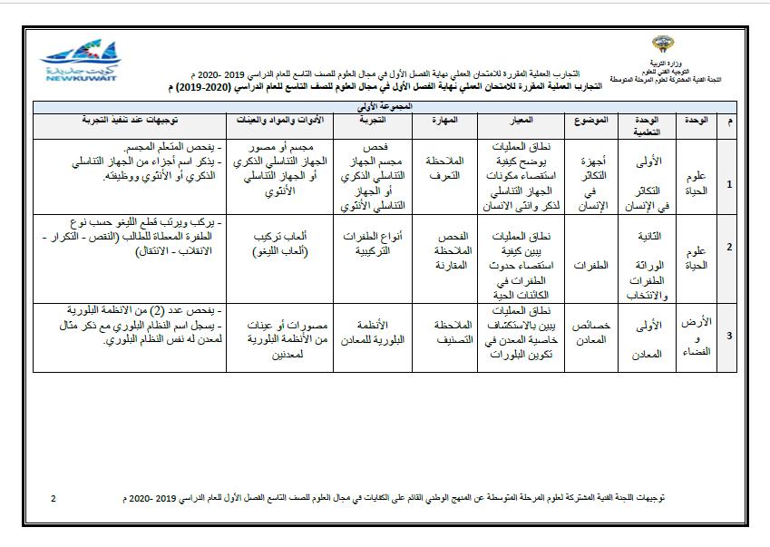 التجارب العملية المقررة علوم الصف التاسع الفصل الأول