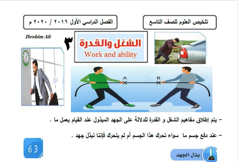 تلخيص علوم الشغل والقدرة الصف التاسع الفصل الأول إعداد ابراهيم علي