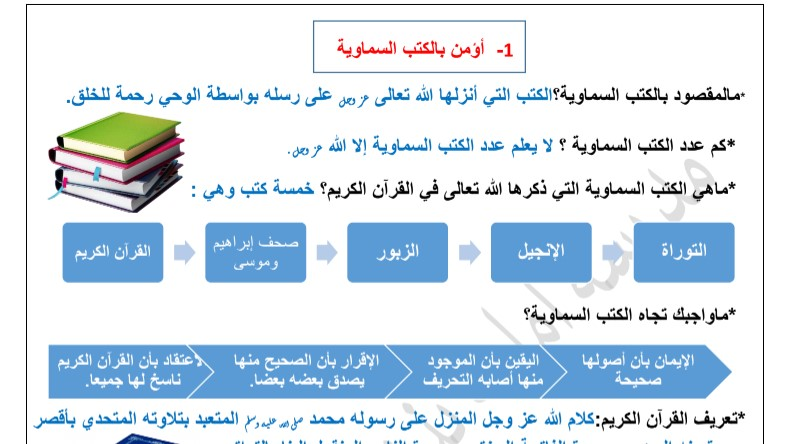 تشجيرات اسلامية للصف الثامن الفصل الاول