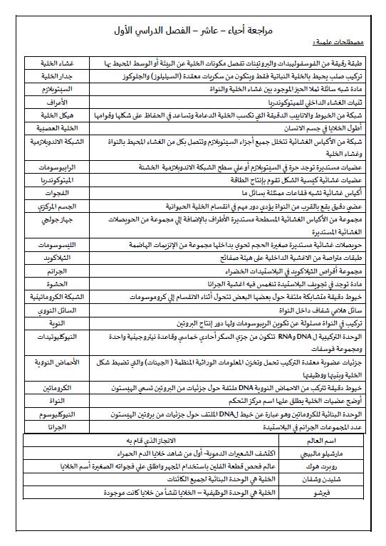 مراجعة احياء الصف العاشر الفصل الأول الأستاذ أيمن أبو المعالي