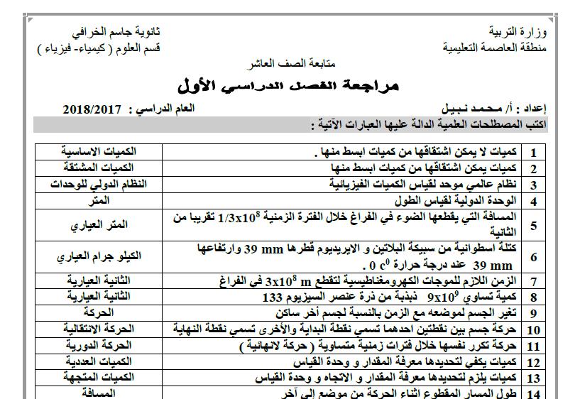 مراجعة فيزياء الصف العاشر الفصل الأول الأستاذ محمد نبيل