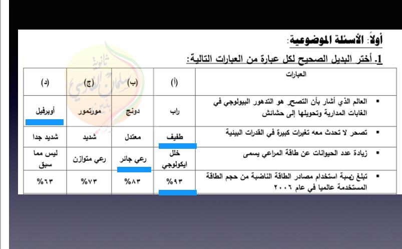 مذكرة جغرافيا محلولة الصف الثاني عشر الفصل الأول ثانوية سلمان الفارسي