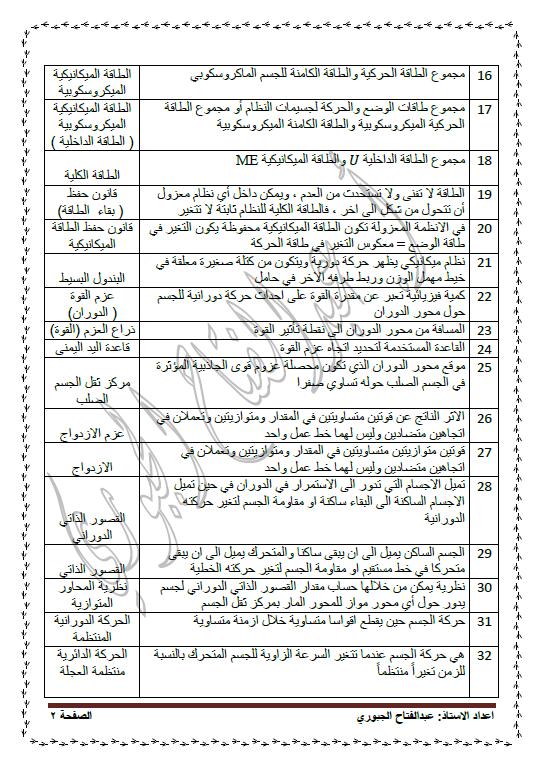 مراجعة ليلة الاختبار فيزياء الصف الثاني عشر الفصل الأول عبد الفتاح الجبوري