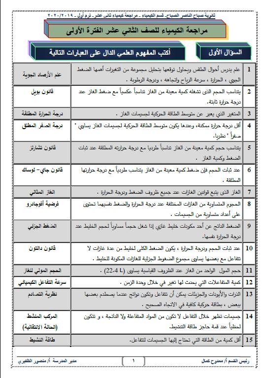 مراجعة كيمياء الصف الثاني عشر الفصل الأول ثانوية صباح الناصر الصباح