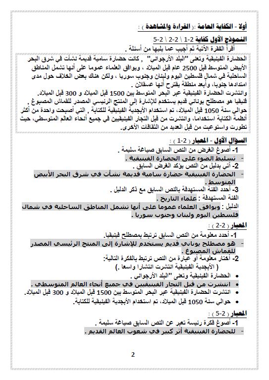مذكرة لغة عربية محلولة الصف الثامن الفصل الأول مدرسة نصف يوسف النصف