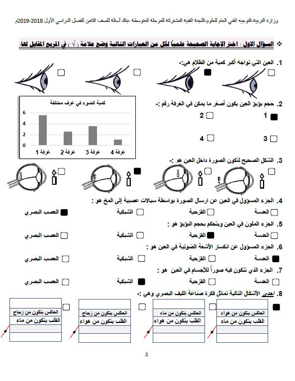 بنك أسئلة علوم وحدة العين والرؤية محلول الصف الثامن التوجيه الفني